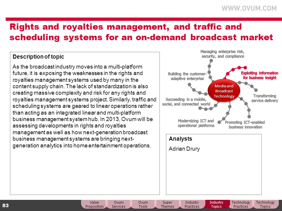 © Copyright Ovum. All rights reserved. Ovum is an Informa business. 83 Rights and royalties management, and traffic and scheduling systems for an on-d