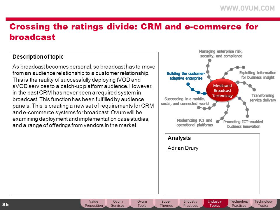 © Copyright Ovum. All rights reserved. Ovum is an Informa business. 85 Crossing the ratings divide: CRM and e-commerce for broadcast Description of to