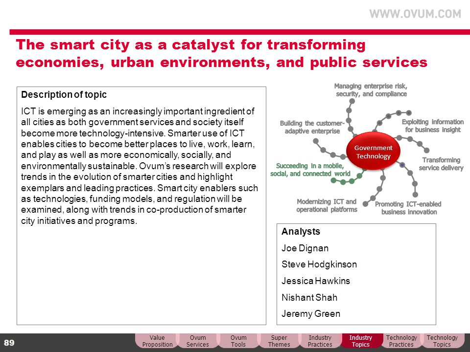 © Copyright Ovum. All rights reserved. Ovum is an Informa business. 89 The smart city as a catalyst for transforming economies, urban environments, an