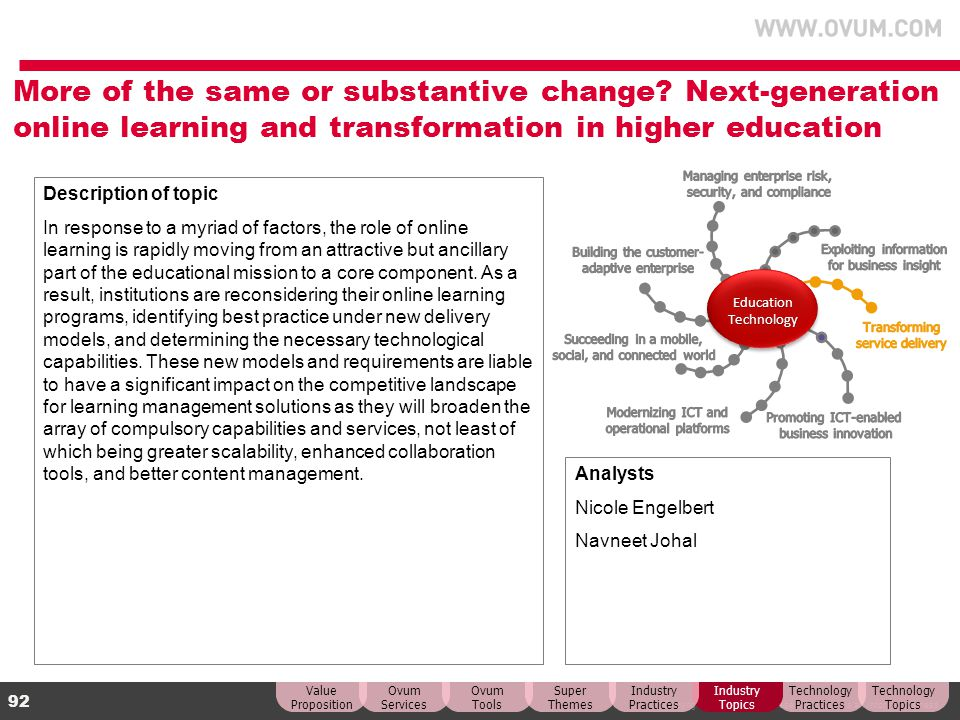 © Copyright Ovum. All rights reserved. Ovum is an Informa business. 92 More of the same or substantive change? Next-generation online learning and tra