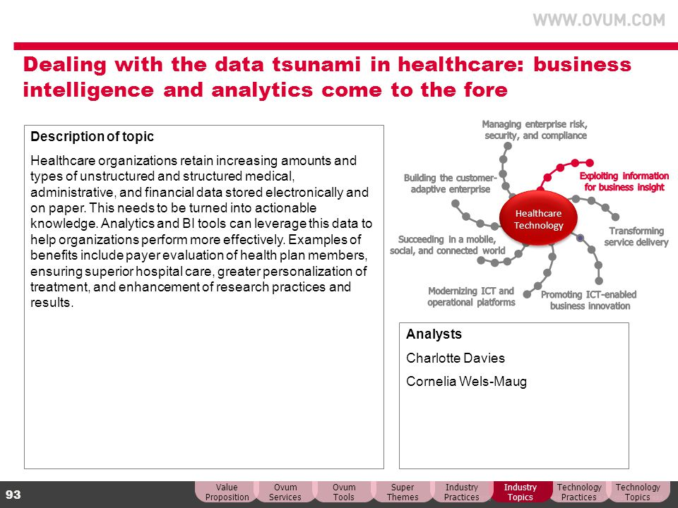 © Copyright Ovum. All rights reserved. Ovum is an Informa business. 93 Dealing with the data tsunami in healthcare: business intelligence and analytic