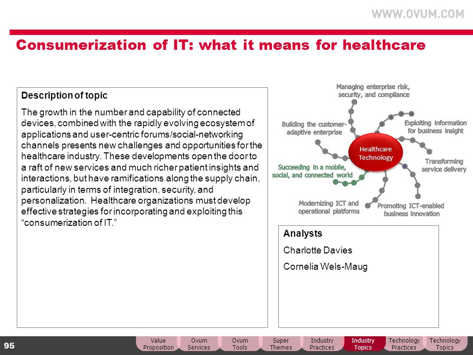 © Copyright Ovum. All rights reserved. Ovum is an Informa business. 95 Consumerization of IT: what it means for healthcare Description of topic The gr