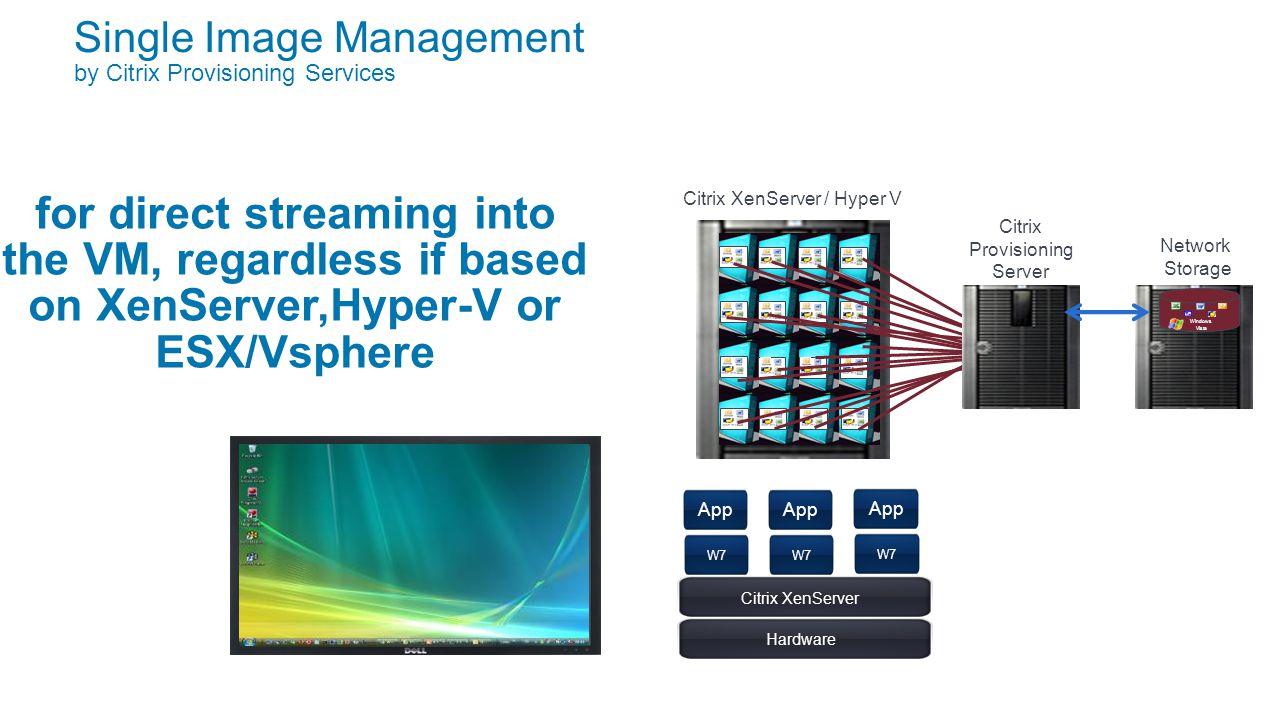 Network Storage Citrix Provisioning Server Hardware Citrix XenServer W7 App W7 App WinXP W7 App Citrix XenServer / Hyper V Windows Vista Single Image Management by Citrix Provisioning Services for direct streaming into the VM, regardless if based on XenServer,Hyper-V or ESX/Vsphere