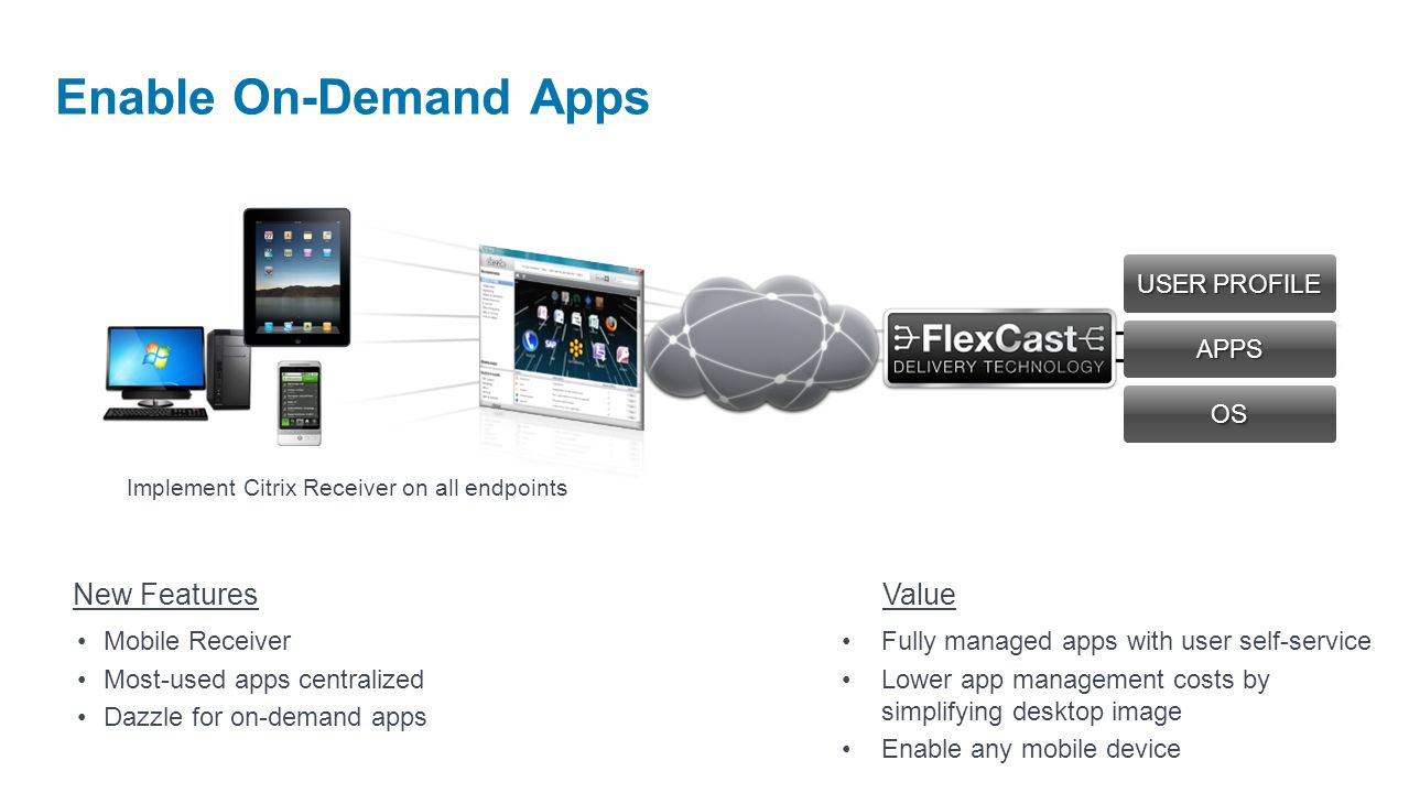 Enable On-Demand Apps Fully managed apps with user self-service Lower app management costs by simplifying desktop image Enable any mobile device Implement Citrix Receiver on all endpoints USER PROFILE APPS OS ValueNew Features Mobile Receiver Most-used apps centralized Dazzle for on-demand apps