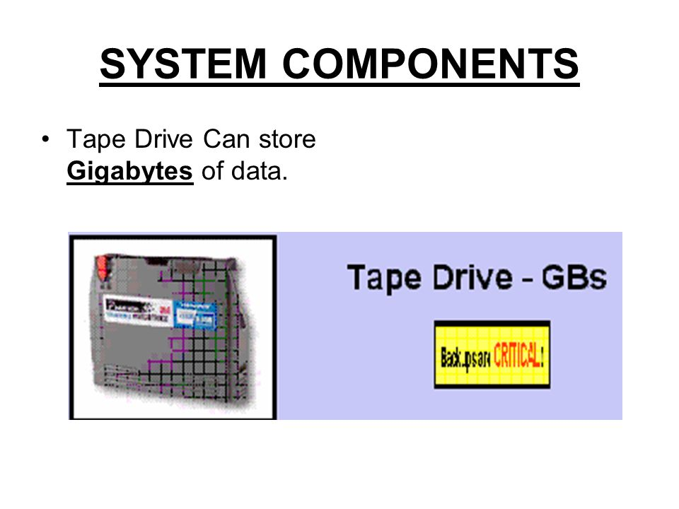SYSTEM COMPONENTS Network Card (Used to connect to high speed internet access e.g.