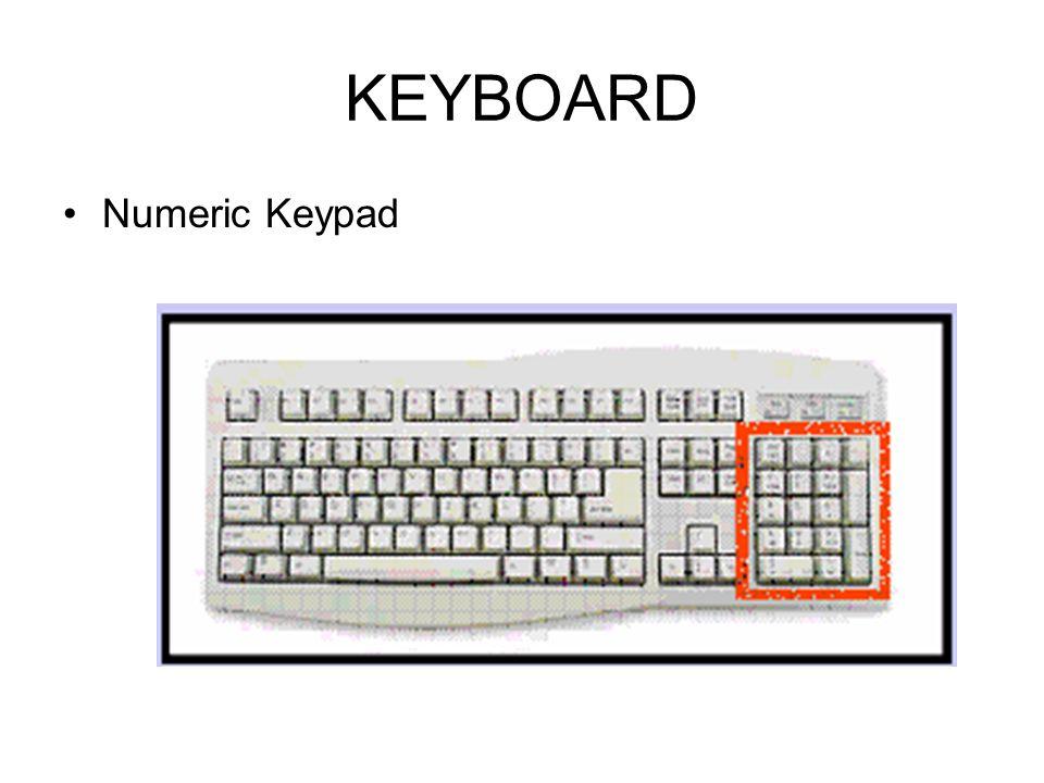 KEYBOARD Alphanumeric Keys