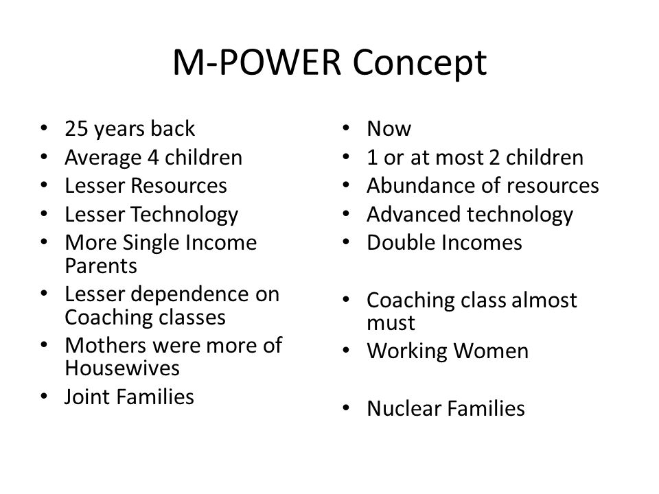 M-POWER Concept 25 years back Average 4 children Lesser Resources Lesser Technology More Single Income Parents Lesser dependence on Coaching classes Mothers were more of Housewives Joint Families Now 1 or at most 2 children Abundance of resources Advanced technology Double Incomes Coaching class almost must Working Women Nuclear Families