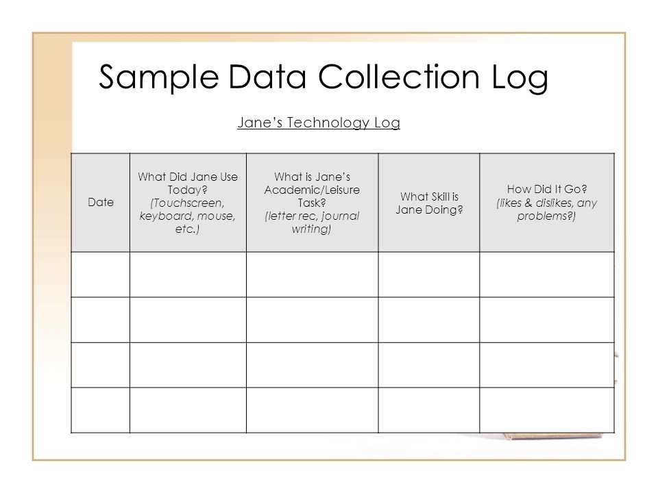Sample Data Collection Log Janes Technology Log Date What Did Jane Use Today? (Touchscreen, keyboard, mouse, etc.) What is Janes Academic/Leisure Task