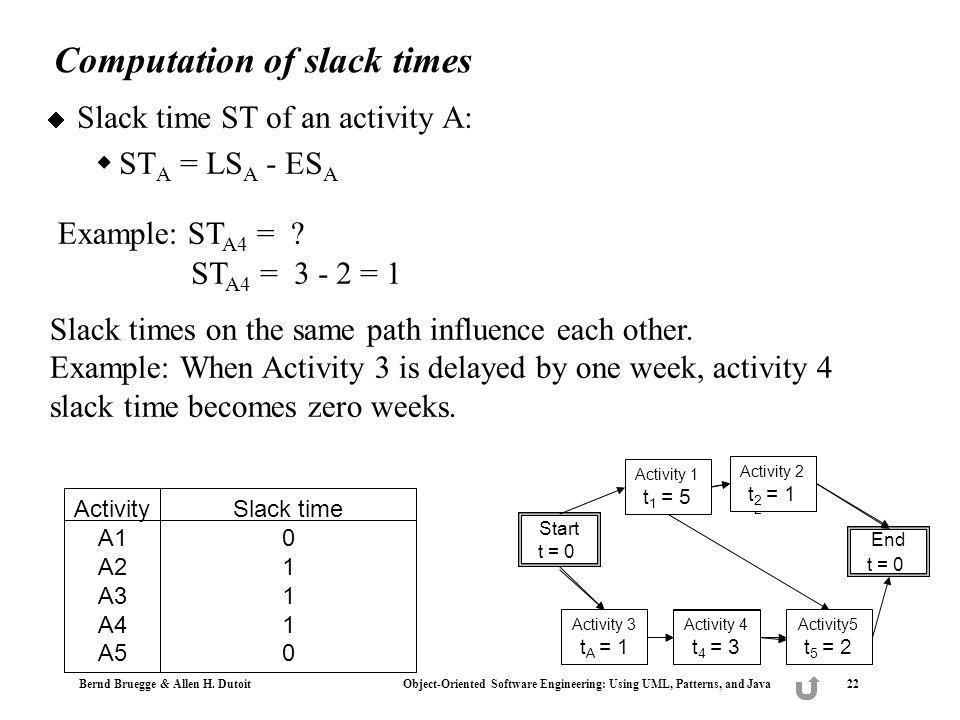 Bernd Bruegge & Allen H. Dutoit Object-Oriented Software Engineering: Using UML, Patterns, and Java 22 Computation of slack times Slack time ST of an