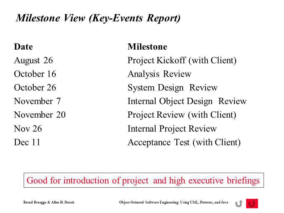 Bernd Bruegge & Allen H. Dutoit Object-Oriented Software Engineering: Using UML, Patterns, and Java 26 Milestone View (Key-Events Report) Date Milesto