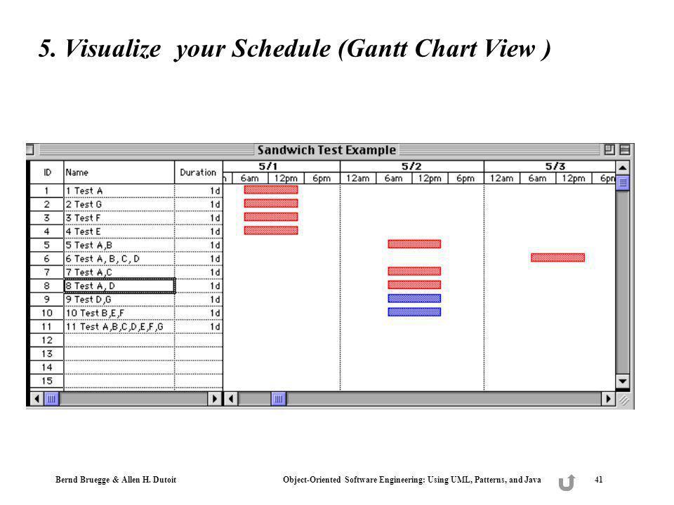 Bernd Bruegge & Allen H. Dutoit Object-Oriented Software Engineering: Using UML, Patterns, and Java 41 5. Visualize your Schedule (Gantt Chart View )