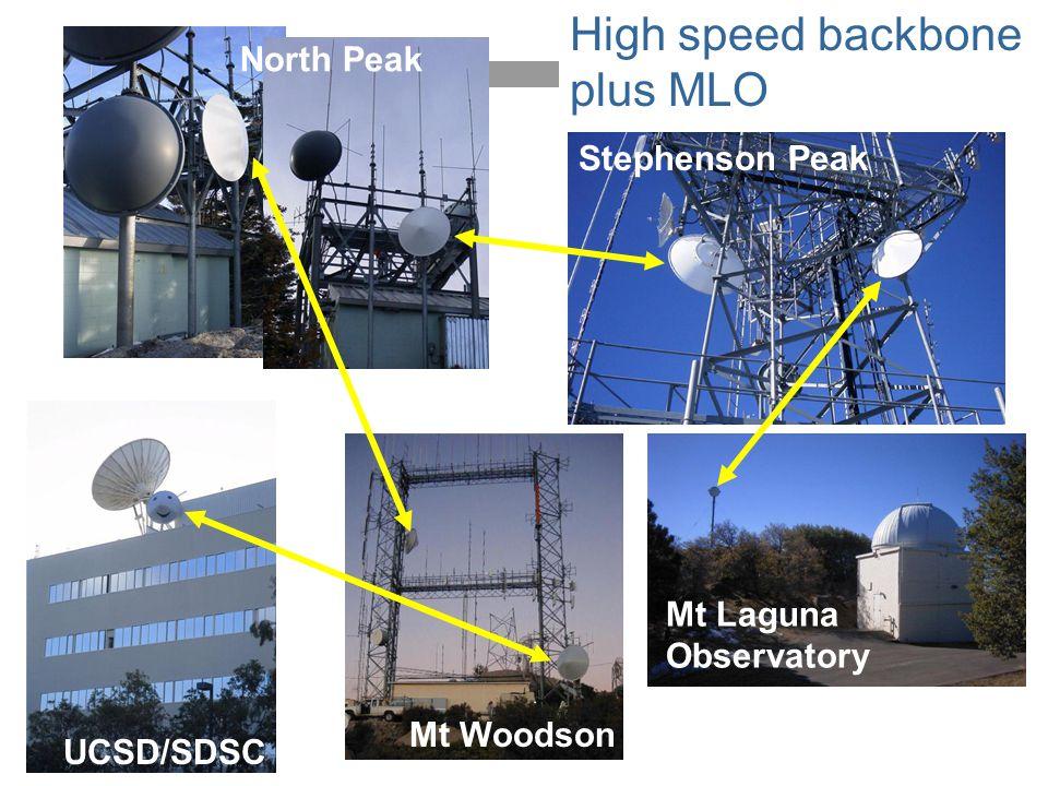high performance wireless research and education network High speed backbone plus MLO UCSD/SDSC North Peak Stephenson Peak Mt Laguna Observatory Mt Wo