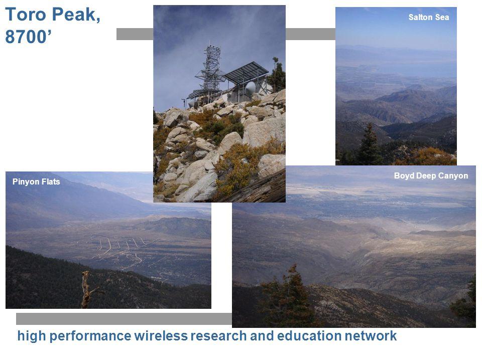 high performance wireless research and education network Toro Peak, 8700 Pinyon Flats Boyd Deep Canyon Salton Sea