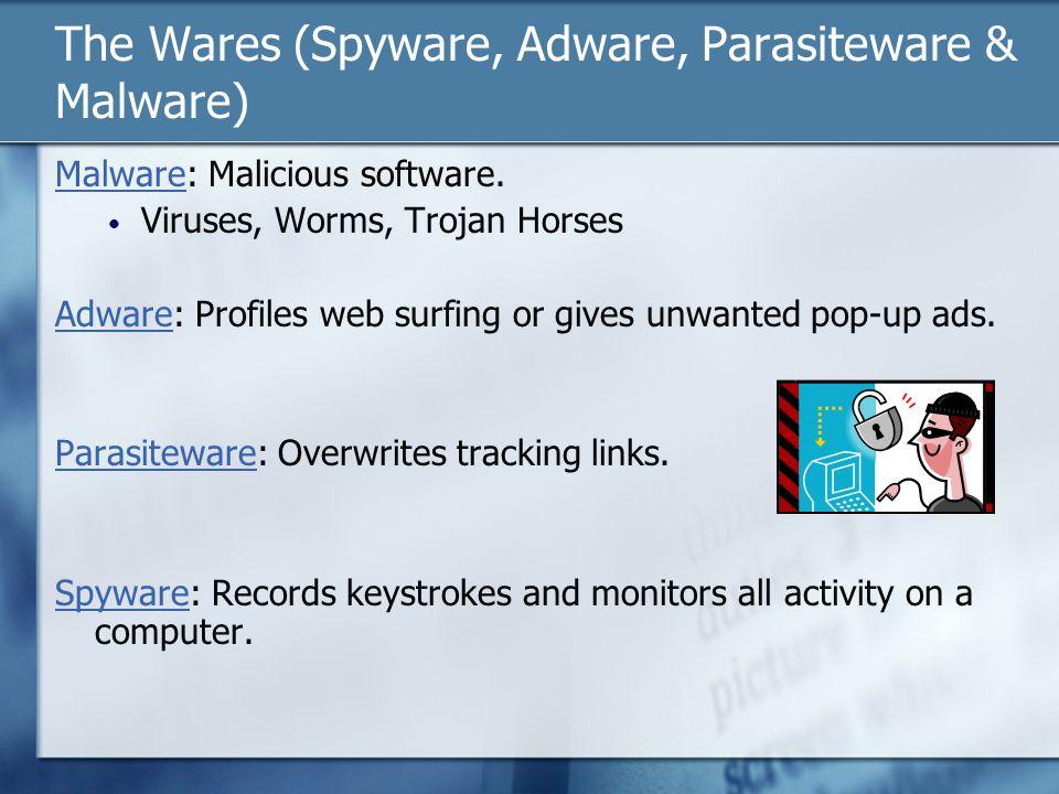 The Wares (Spyware, Adware, Parasiteware & Malware) MalwareMalware: Malicious software.