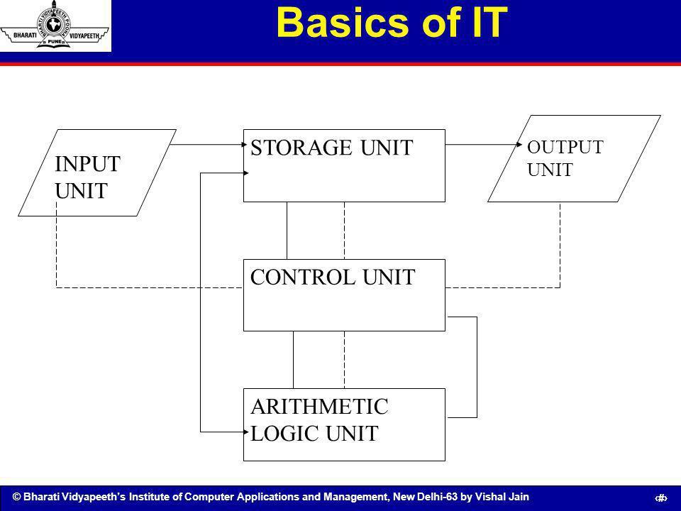 © Bharati Vidyapeeths Institute of Computer Applications and Management, New Delhi-63 by Vishal Jain 10 Basics of IT INPUT UNIT OUTPUT UNIT STORAGE UN