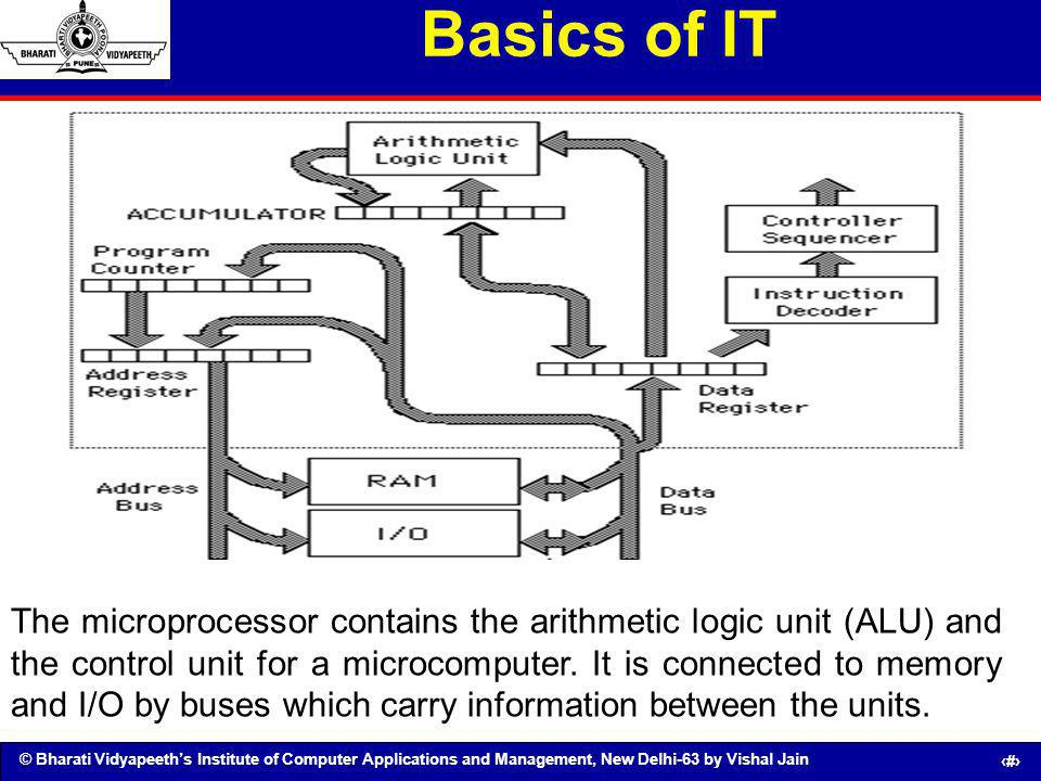 © Bharati Vidyapeeths Institute of Computer Applications and Management, New Delhi-63 by Vishal Jain 14 Basics of IT The microprocessor contains the a