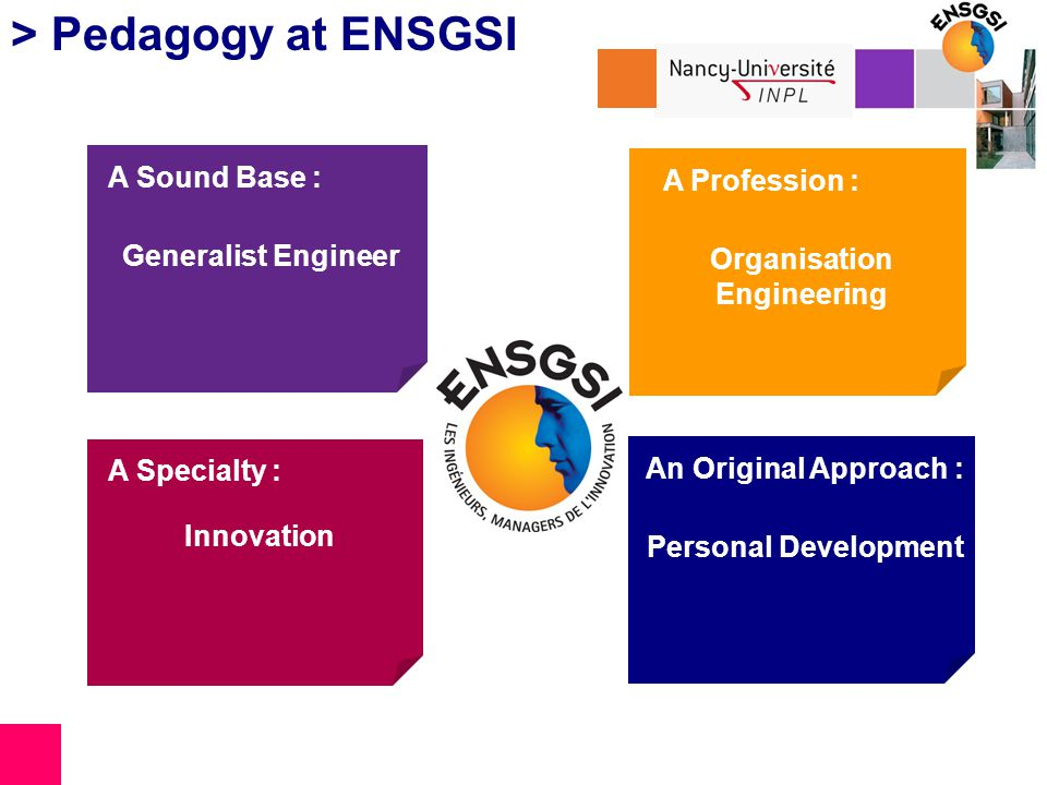 > Pedagogy at ENSGSI An Original Approach : Personal Development A Specialty : Innovation A Profession : Organisation Engineering A Sound Base : Generalist Engineer