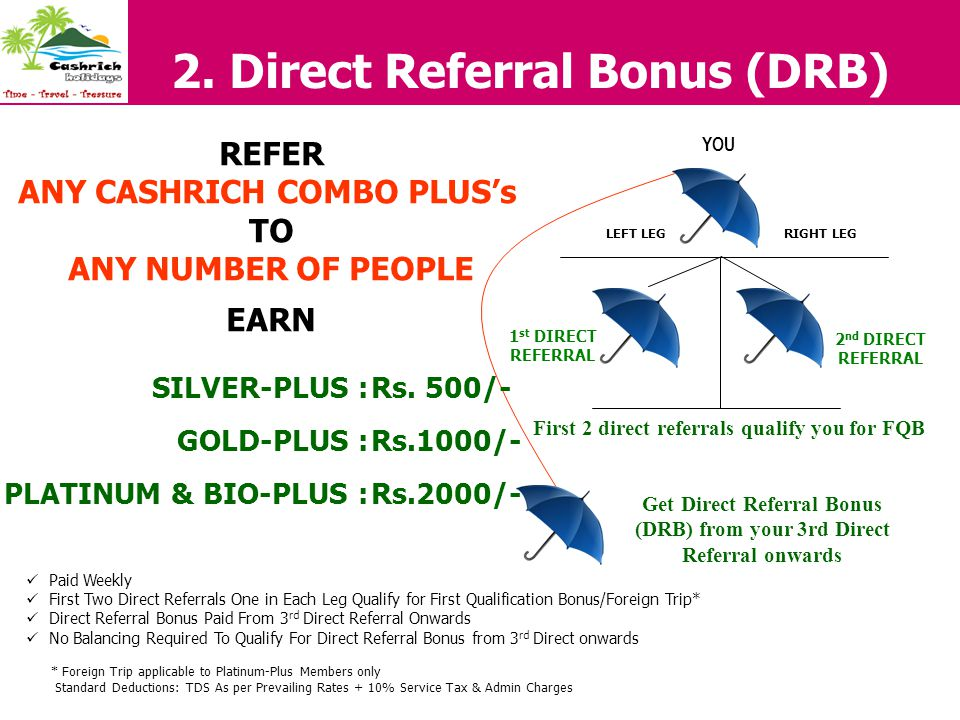 2. Direct Referral Bonus (DRB) REFER ANY CASHRICH COMBO PLUSs TO ANY NUMBER OF PEOPLE EARN Paid Weekly First Two Direct Referrals One in Each Leg Qual