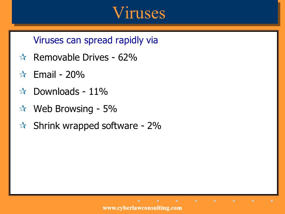 www.cyberlawconsulting.com Viruses Viruses can spread rapidly via Removable Drives - 62% Email - 20% Downloads - 11% Web Browsing - 5% Shrink wrapped