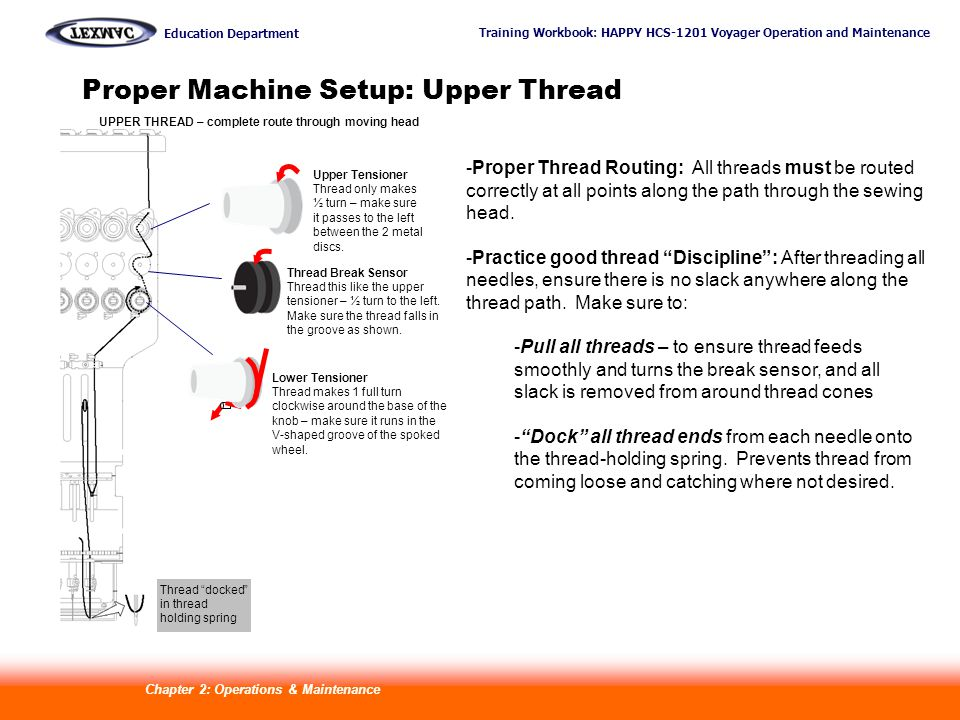 Training Workbook: HAPPY HCS-1201 Voyager Operation and Maintenance Education Department 13 Proper Machine Setup: Upper Thread UPPER THREAD – complete