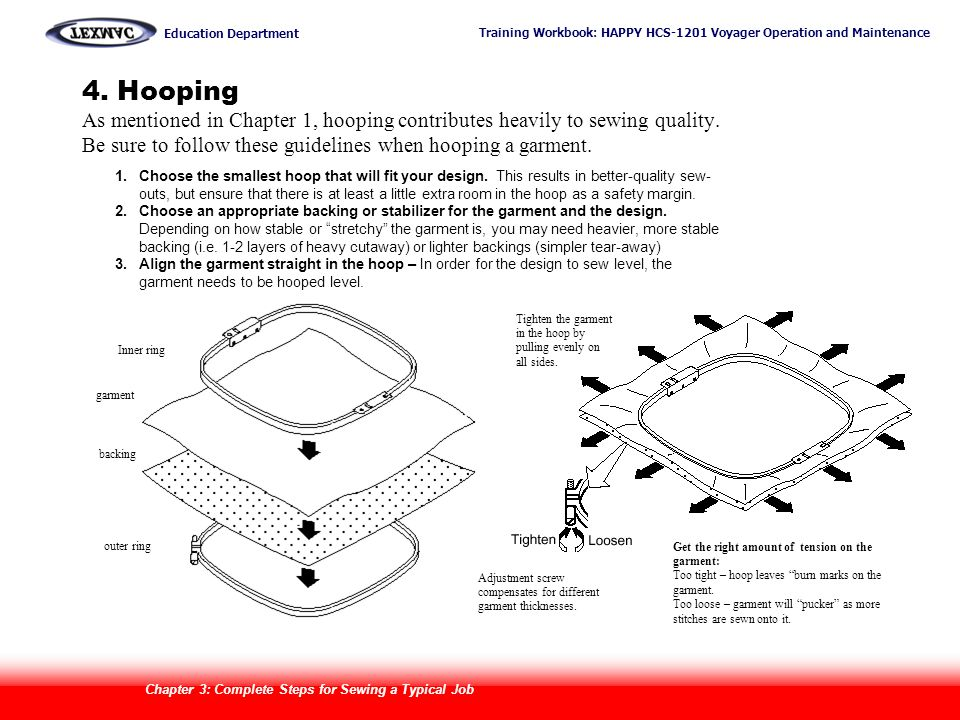 Training Workbook: HAPPY HCS-1201 Voyager Operation and Maintenance Education Department 35 4. Hooping As mentioned in Chapter 1, hooping contributes
