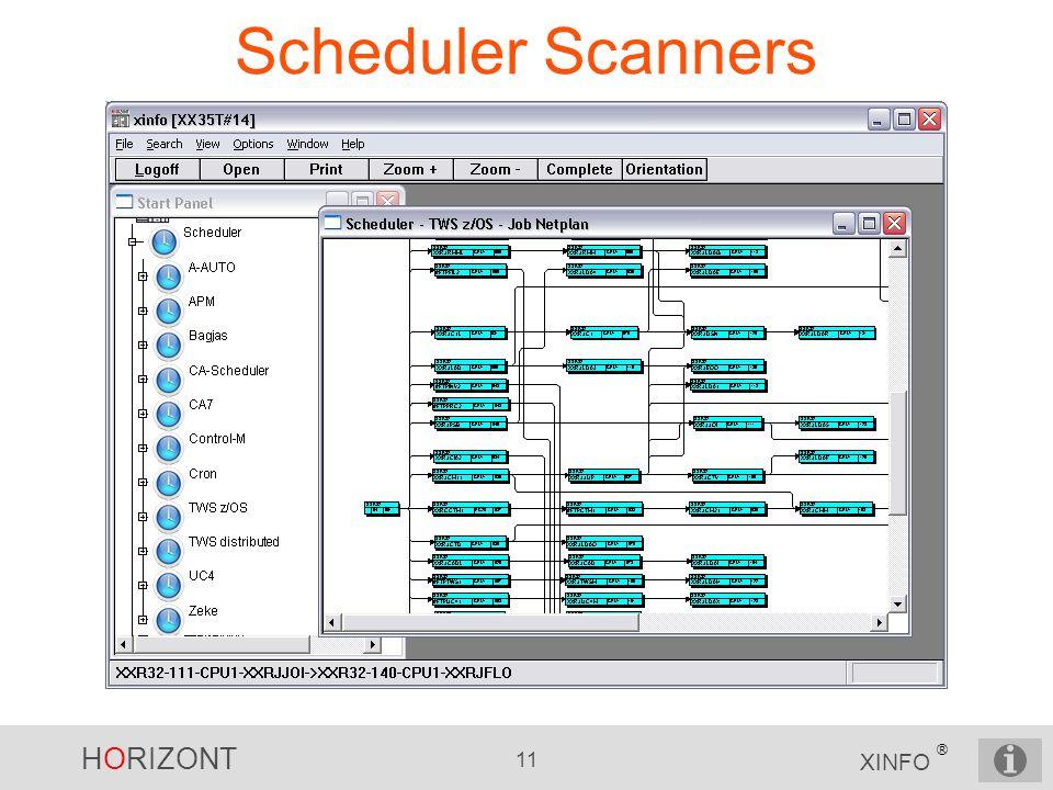 HORIZONT 11 XINFO ® Scheduler Scanners