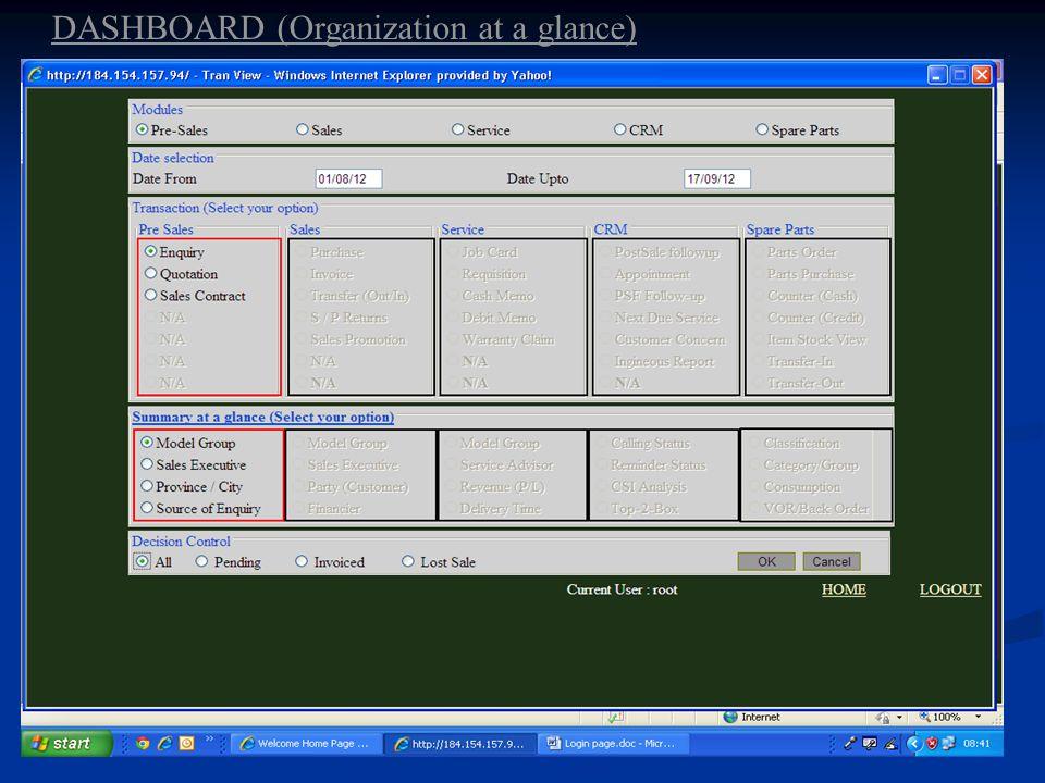 DASHBOARD (Organization at a glance)