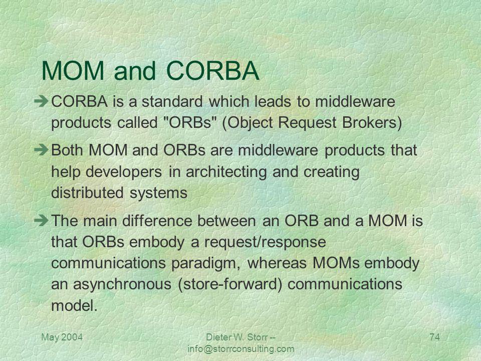 May 2004Dieter W. Storr -- info@storrconsulting.com 73 Source: http://www.sis.port.ac.uk/~mab/Computing-FrameWork/figs/corba.gif