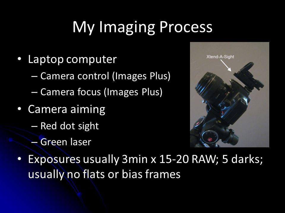 My Imaging Process Laptop computer – Camera control (Images Plus) – Camera focus (Images Plus) Camera aiming – Red dot sight – Green laser Exposures u