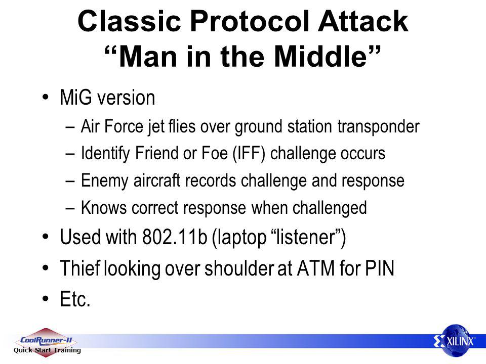 Quick Start Training Classic Protocol Attack Man in the Middle MiG version – Air Force jet flies over ground station transponder – Identify Friend or