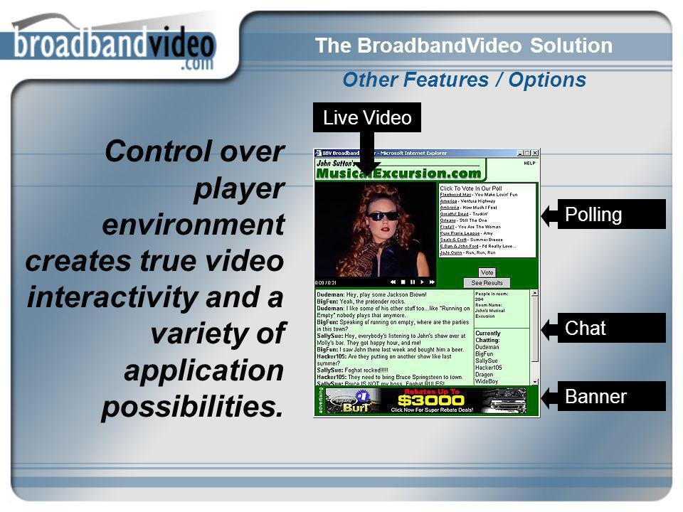 Control over player environment creates true video interactivity and a variety of application possibilities.