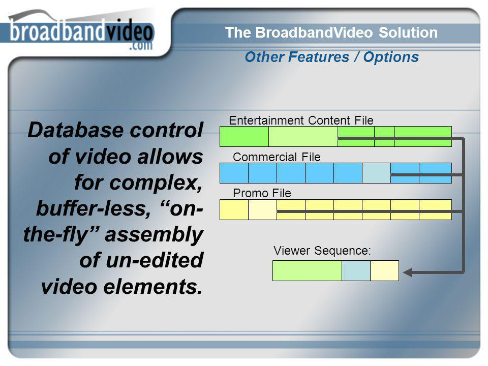 The BroadbandVideo Solution Other Features / Options Database control of video allows for complex, buffer-less, on- the-fly assembly of un-edited video elements.