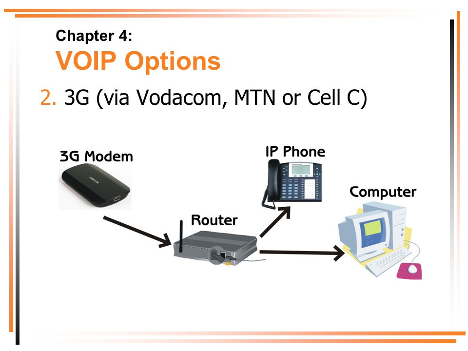 2. 3G (via Vodacom, MTN or Cell C) Chapter 4: VOIP Options