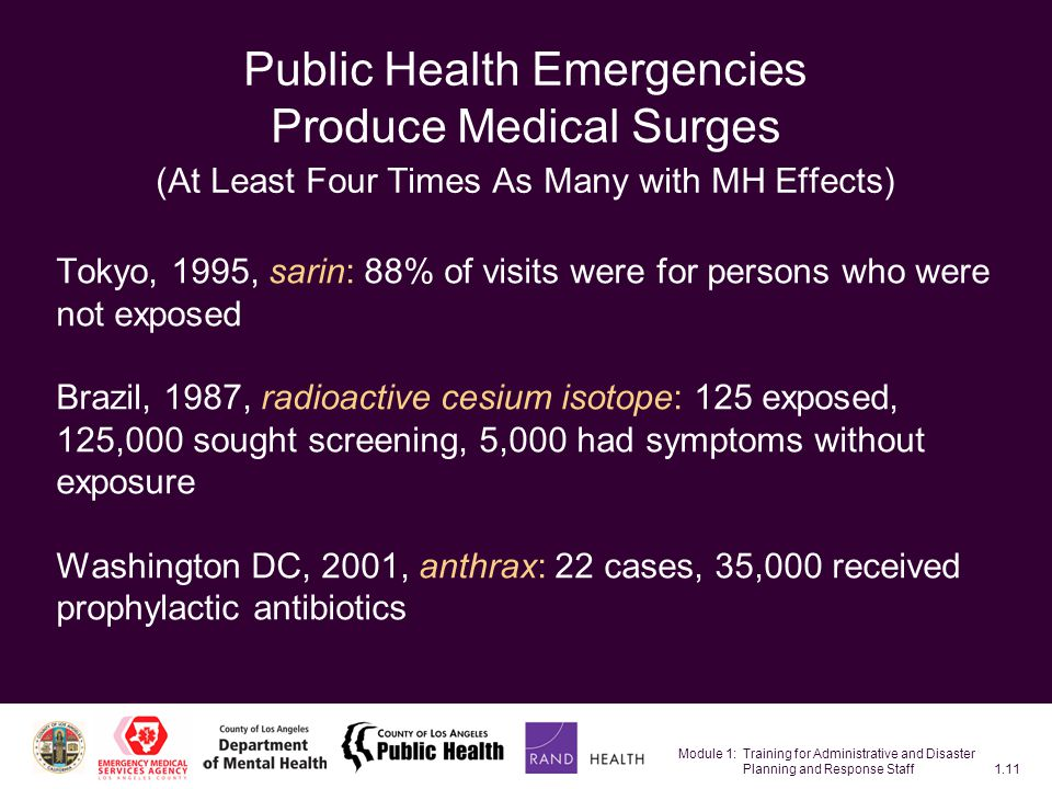Module 1: Training for Administrative and Disaster Planning and Response Staff1.11 Public Health Emergencies Produce Medical Surges (At Least Four Times As Many with MH Effects) Tokyo, 1995, sarin: 88% of visits were for persons who were not exposed Brazil, 1987, radioactive cesium isotope: 125 exposed, 125,000 sought screening, 5,000 had symptoms without exposure Washington DC, 2001, anthrax: 22 cases, 35,000 received prophylactic antibiotics