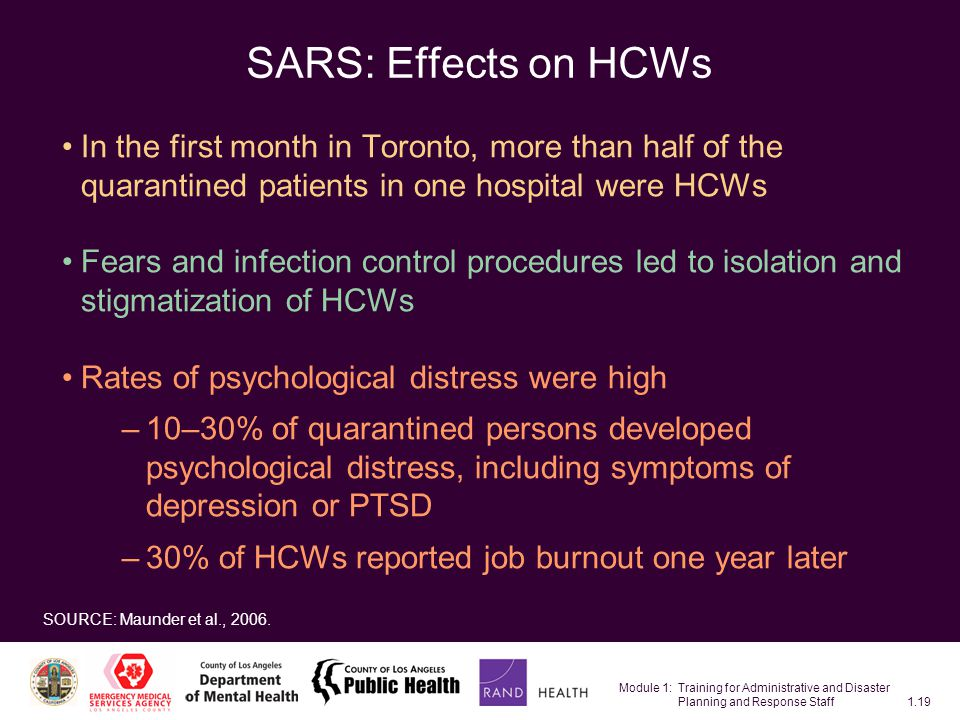 Module 1: Training for Administrative and Disaster Planning and Response Staff1.19 SARS: Effects on HCWs In the first month in Toronto, more than half of the quarantined patients in one hospital were HCWs Fears and infection control procedures led to isolation and stigmatization of HCWs Rates of psychological distress were high –10–30% of quarantined persons developed psychological distress, including symptoms of depression or PTSD –30% of HCWs reported job burnout one year later SOURCE: Maunder et al., 2006.