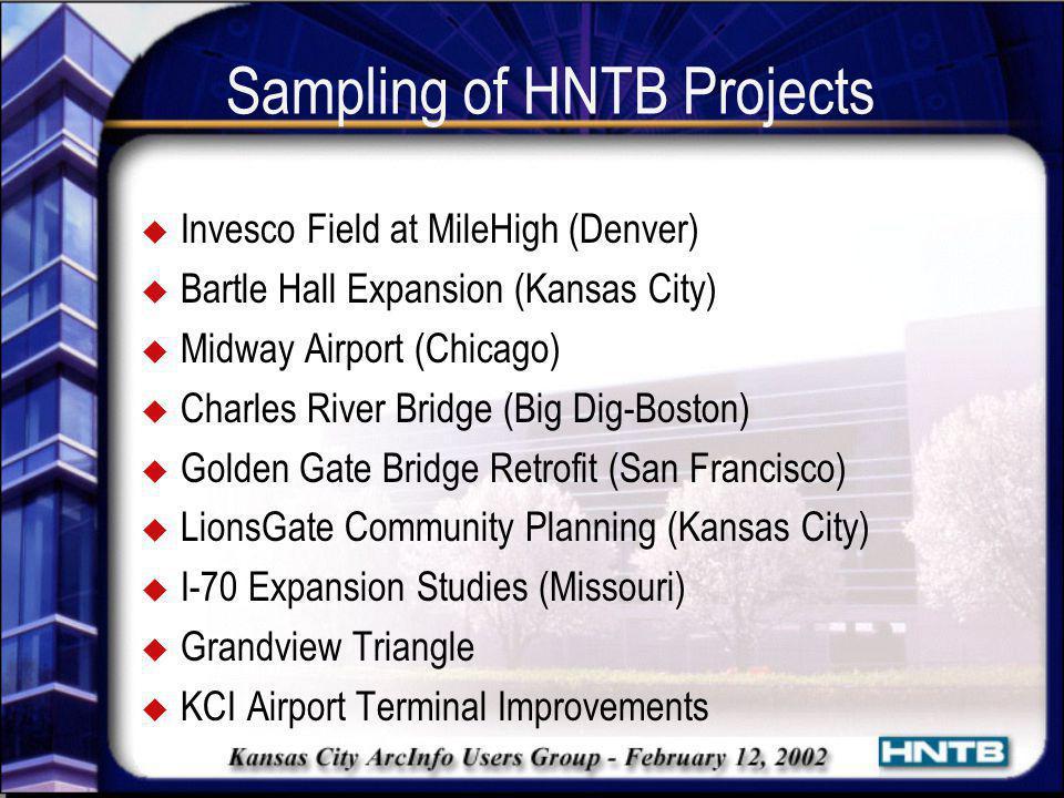 Introduction to Project u Peninsula Corridor Joint Powers Board (PCJPB) u Part of $1 Billion, 6 year Capital Improvement Plan u 77 Mile Caltrain Commuter Rail u 20% increase in Ridership annually