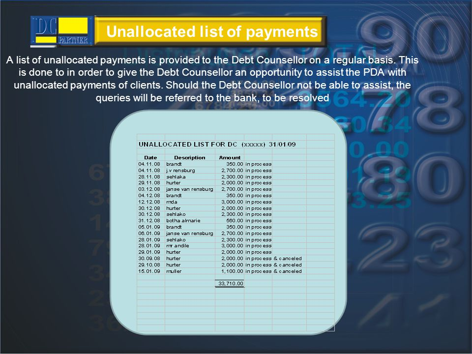 Unallocated list of payments A list of unallocated payments is provided to the Debt Counsellor on a regular basis.