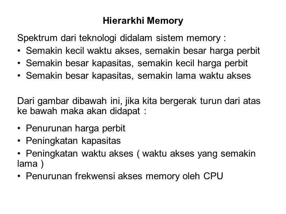 Hierarkhi Memory Spektrum dari teknologi didalam sistem memory : Semakin kecil waktu akses, semakin besar harga perbit Semakin besar kapasitas, semaki