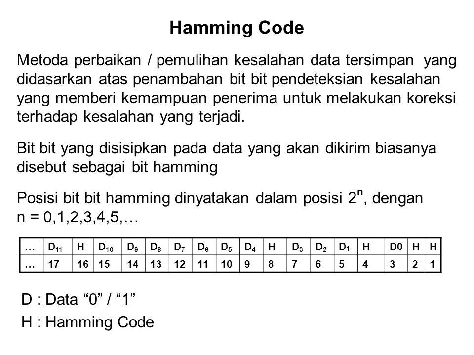 Hamming Code Metoda perbaikan / pemulihan kesalahan data tersimpan yang didasarkan atas penambahan bit bit pendeteksian kesalahan yang memberi kemampu