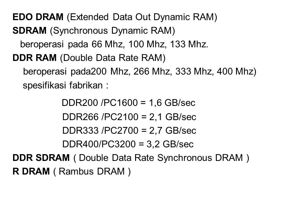 EDO DRAM (Extended Data Out Dynamic RAM) SDRAM (Synchronous Dynamic RAM) beroperasi pada 66 Mhz, 100 Mhz, 133 Mhz. DDR RAM (Double Data Rate RAM) bero