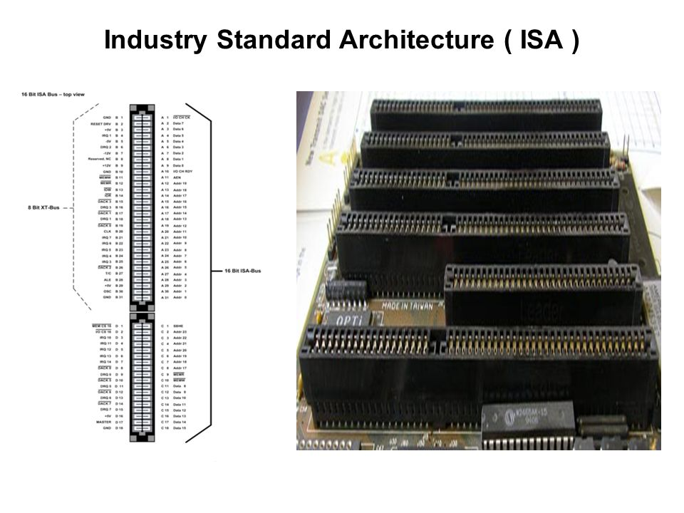 Industry Standard Architecture ( ISA )