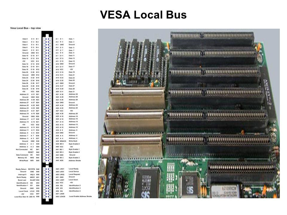 VESA Local Bus