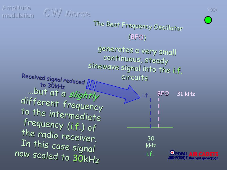 The Beat Frequency Oscillator (BFO) generates a very small continuous, steady sinewave signal into the i.f. circuits generates a very small continuous