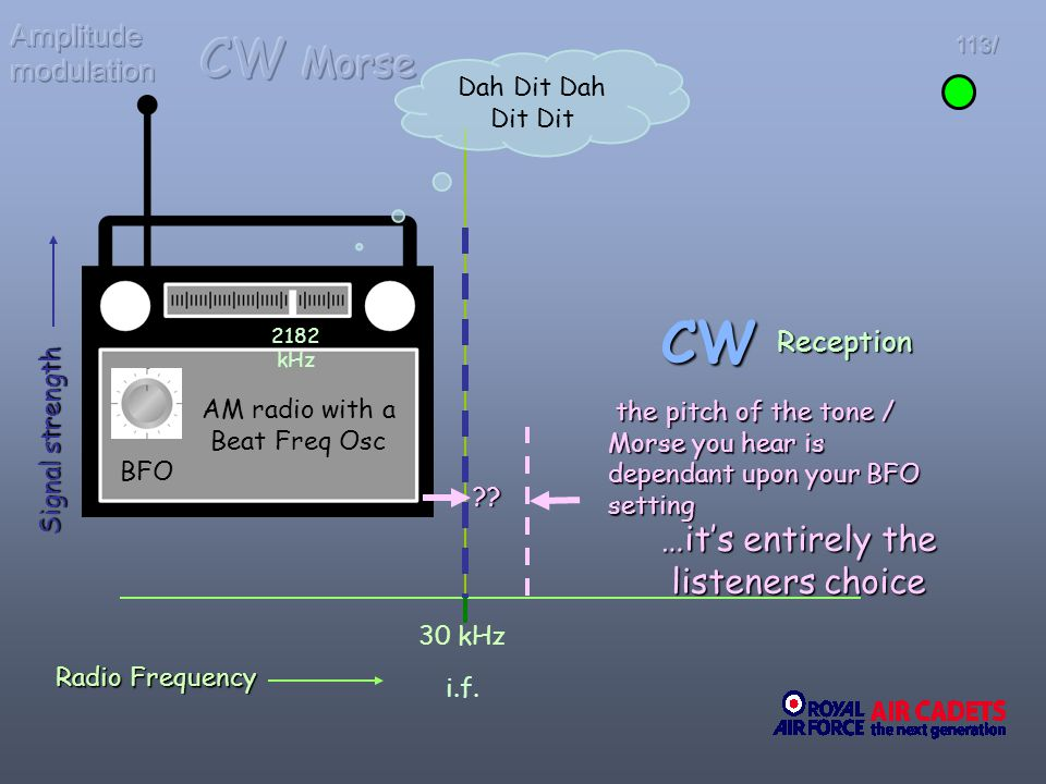 Radio Frequency 30 kHz Signal strength CW Reception 2182 kHz Dah Dit Dah Dit Dit AM radio with a Beat Freq Osc BFO i.f. ?? the pitch of the tone / Mor