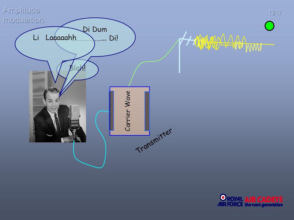121/ Carrier Wave Blah! Di Dum ………………... Di! Li Laaaaahh Transmitter