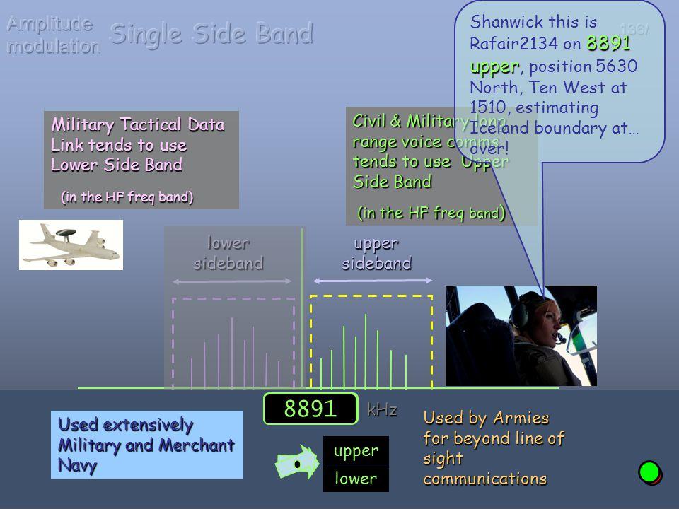 6742 kHz upper sideband lower sideband Civil & Military long range voice comms tends to use Upper Side Band (in the HF freq band ) (in the HF freq ban