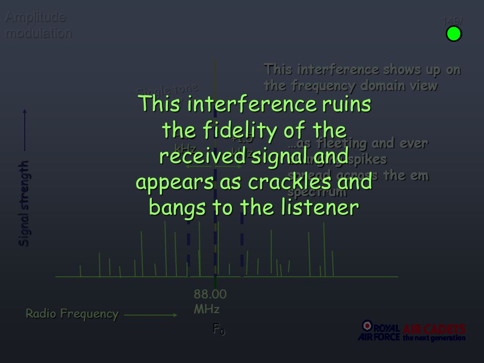 Radio Frequency 88.00 MHz F0F0F0F0 Signal strength This interference shows up on the frequency domain view -1.5 kHz +1.5 kHz …as fleeting and ever cha