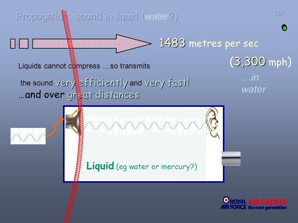 16/ Liquids cannot compress …so transmits very efficientlyvery fast! great distances the sound very efficiently and very fast! …and over great distanc