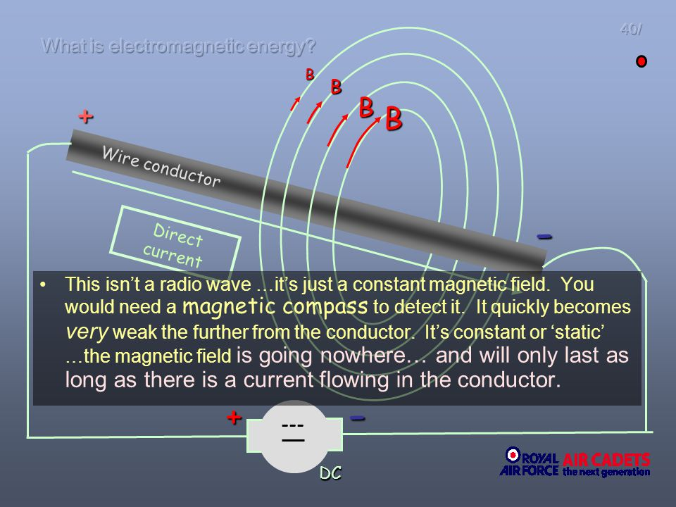Wire conductor --- + - Direct current DC + - B B B B This isnt a radio wave …its just a constant magnetic field. You would need a magnetic compass to