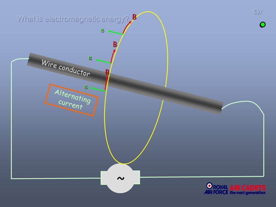 Wire conductor ~ Alternating current e B e e B B